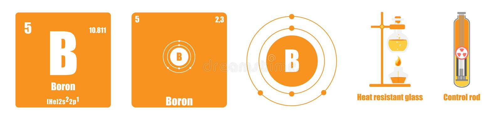 Periodic Table of element group III. Boron illustration vector flat royalty free illustration