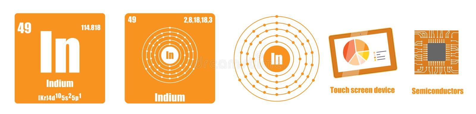 Periodic Table of element group III. Indium illustration vector flat vector illustration
