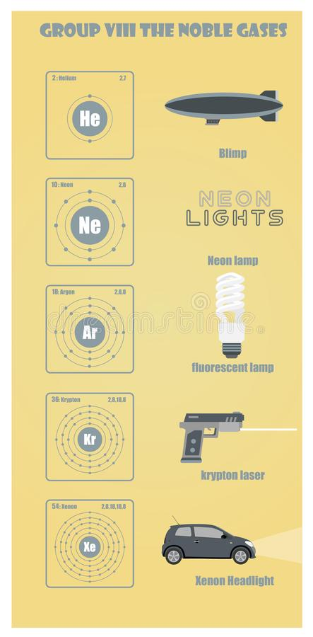 Periodic table of element group viii the noble gases stock download periodic table of element group viii the noble gases stock illustration illustration of fluorescent urtaz Image collections