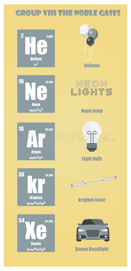 Periodic Table of element group VIII The noble gases royalty free illustration