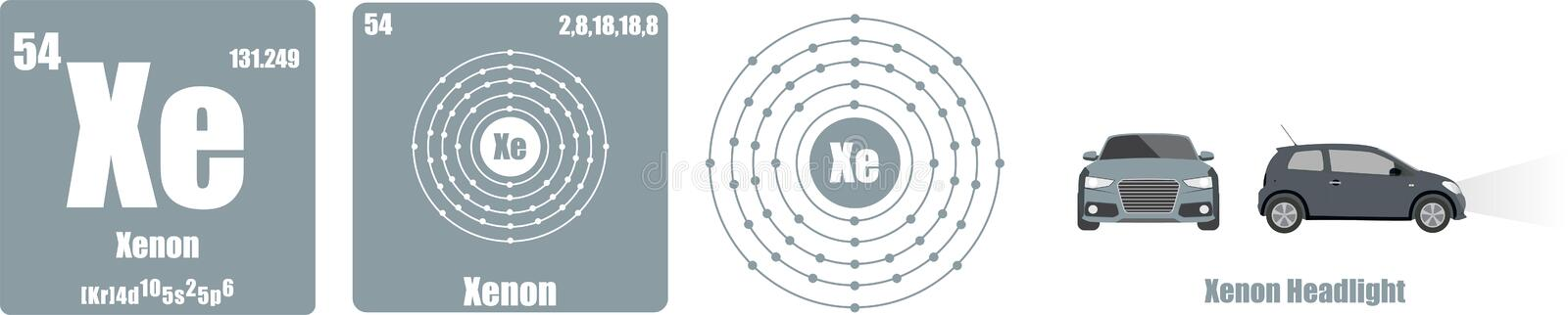Periodic Table of element group VIII The noble gases Xenon royalty free illustration