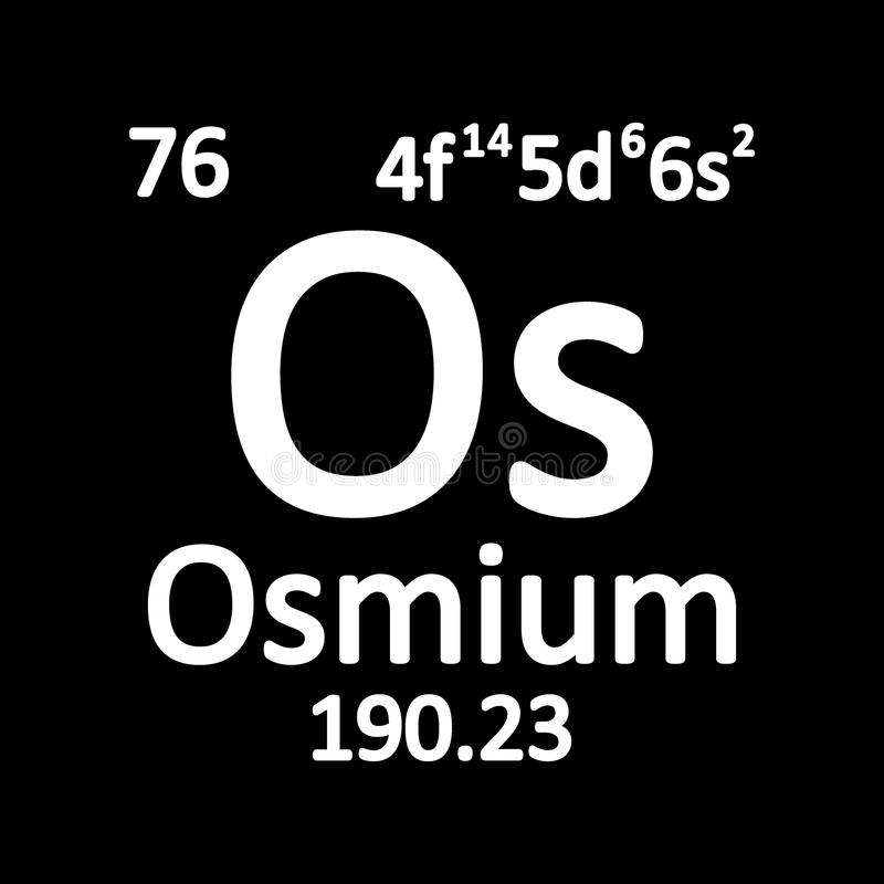 Periodic table element osmium icon stock illustration download periodic table element osmium icon stock illustration illustration of symbol science urtaz Choice Image