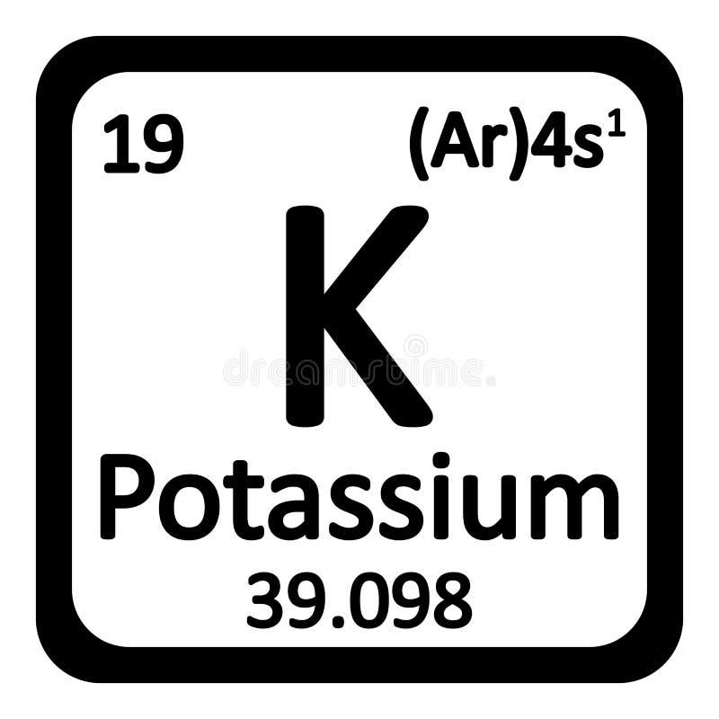Periodic table potassium periodic table symbol periodic table periodic table for potassium brokeasshome urtaz Images
