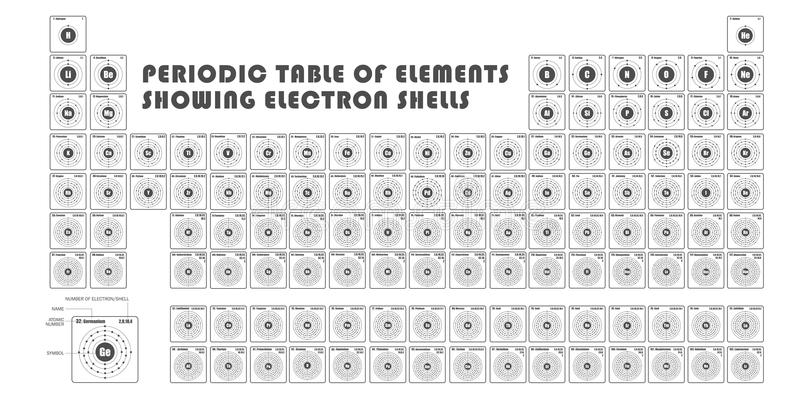 Periodic Table of element showing electron shells vector illustration