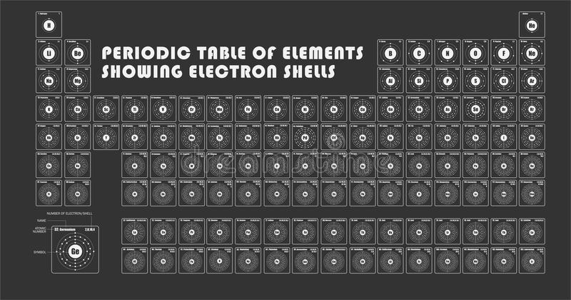 Periodic table of element showing electron shells stock vector download periodic table of element showing electron shells stock vector illustration of black element urtaz Image collections