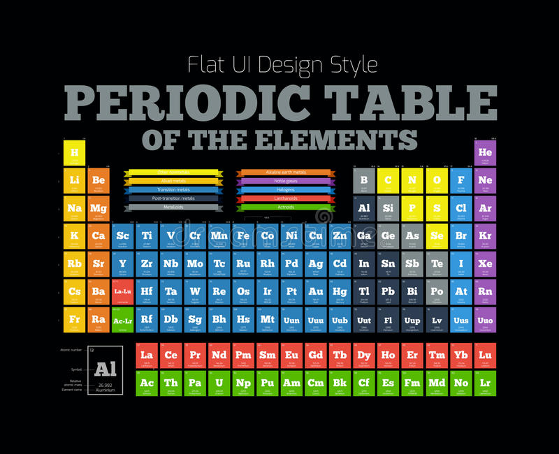 Periodic table of the element stock vector illustration of atom download periodic table of the element stock vector illustration of atom isolated 49707787 urtaz Choice Image