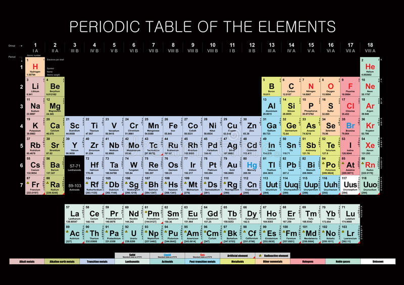 Download Periodic Table Of The Elements Stock Images - Image: 16967294