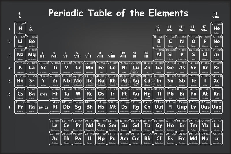 Periodic table of the elements with atomic number symbol and weight download periodic table of the elements with atomic number symbol and weight stock illustration urtaz Choice Image
