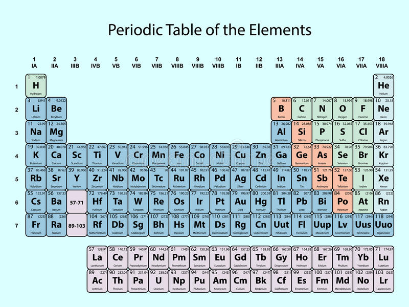 download periodic table of the elements with atomic number symbol and weight with color delimitation - Periodic Table Symbol Pb