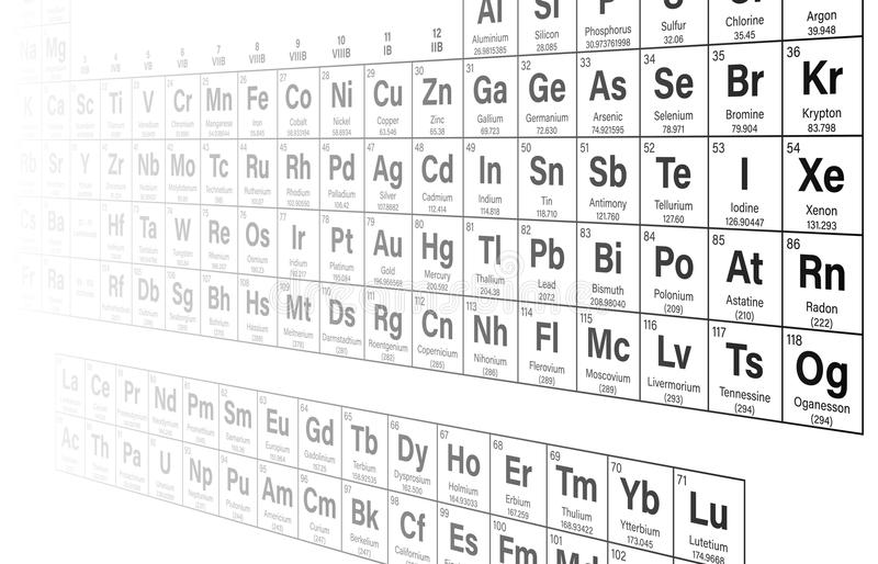 Periodic table of the elements background stock vector download periodic table of the elements background stock vector illustration of nitrogen information urtaz Choice Image