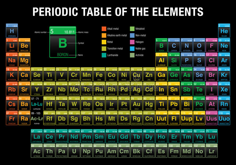 Periodic table of the elements in black background stock vector download periodic table of the elements in black background stock vector illustration of color urtaz Image collections