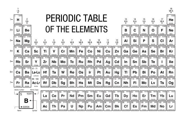Periodic table of elements black and white with the 4 new elements download periodic table of elements black and white with the 4 new elements included on november urtaz Images