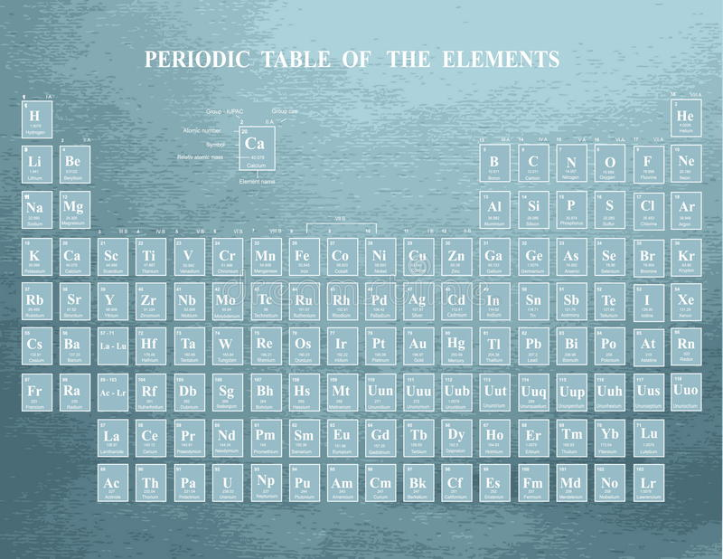 Periodic table of the elements stock illustration illustration of download periodic table of the elements stock illustration illustration of halogens elements 56576605 urtaz Gallery
