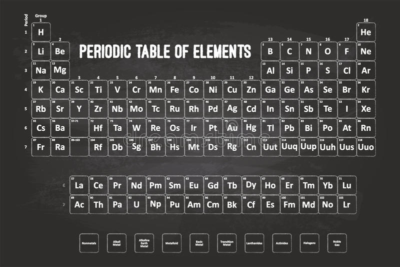 Periodic table of elements stock vector illustration of class download periodic table of elements stock vector illustration of class 44306643 urtaz Images