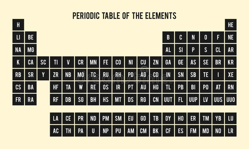 Periodic table of the elements chemical symbols stock vector download periodic table of the elements chemical symbols stock vector illustration of numbers urtaz Gallery