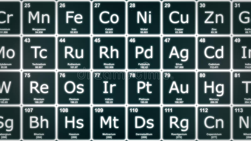 Periodic table of the elements closeup front stock illustration download periodic table of the elements closeup front stock illustration illustration of group representation urtaz Image collections