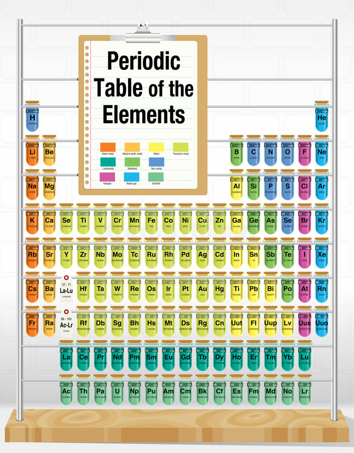 Periodic table of the elements consisting of test tubes for Periodic table no 52