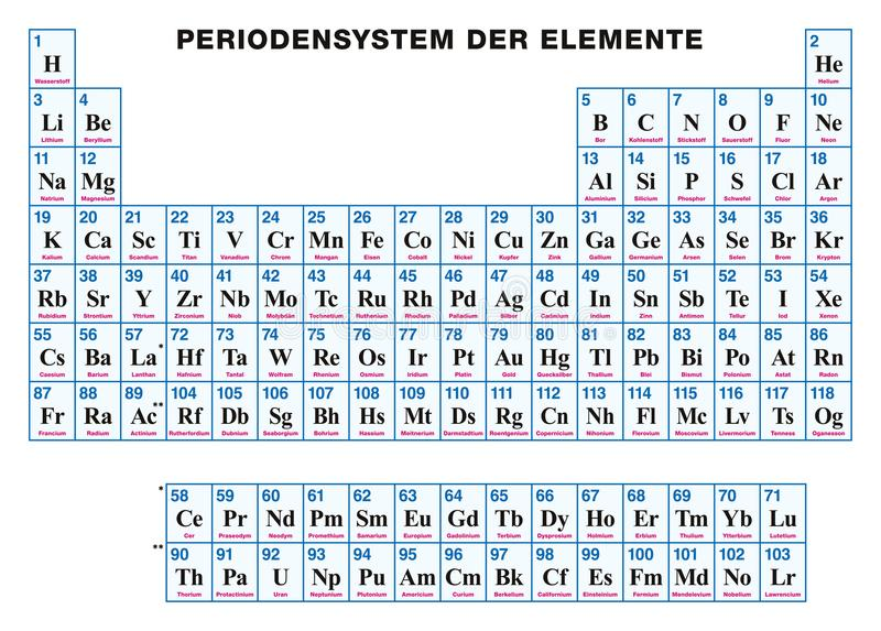 Periodic table of the elements german stock vector illustration of download periodic table of the elements german stock vector illustration of alkali chemistry urtaz Image collections