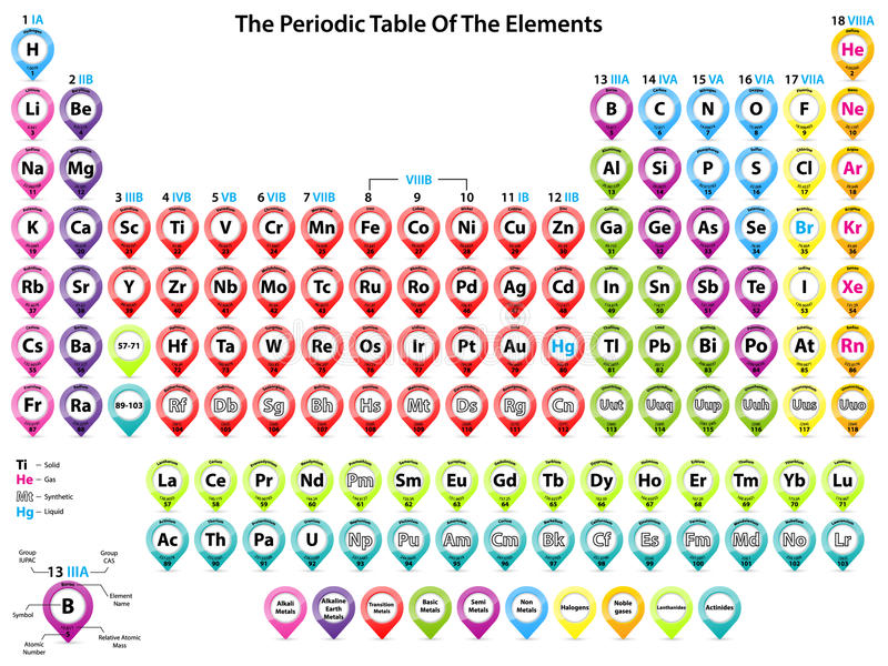 Periodic table of elements with pointer shapes stock vector download periodic table of elements with pointer shapes stock vector illustration of lanthanides magnesium urtaz Image collections