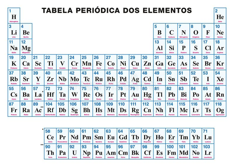Periodic table of the elements portuguese stock vector download periodic table of the elements portuguese stock vector illustration of mendeleev portuguese urtaz Images