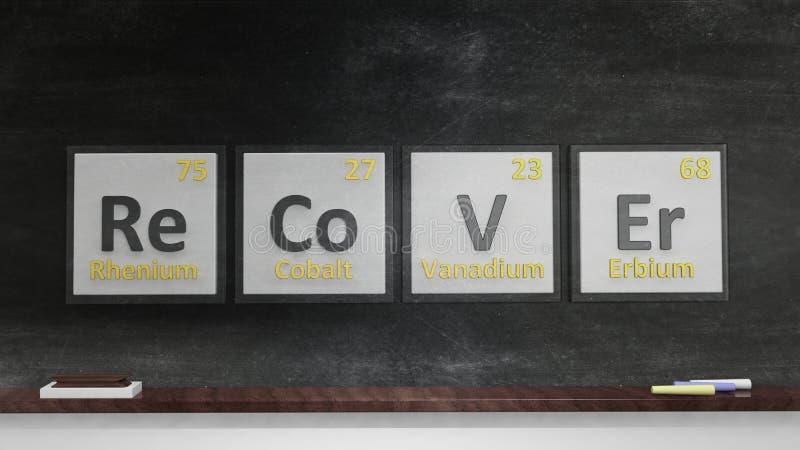 Periodic Table Of Elements Symbols Stock Illustration Illustration