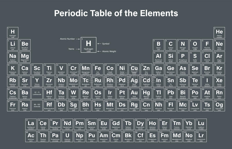 Periodic table of the elements stock vector illustration of 2016 download periodic table of the elements stock vector illustration of 2016 education 83708203 urtaz Gallery