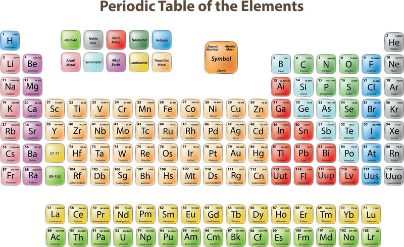 Periodic table of the elements stock vector illustration of download periodic table of the elements stock vector illustration of radioactive gases 47836101 urtaz Image collections