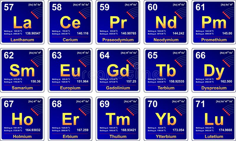 Periodic table lanthanides stock illustration illustration of download periodic table lanthanides stock illustration illustration of atomic terbium 32033390 urtaz Image collections