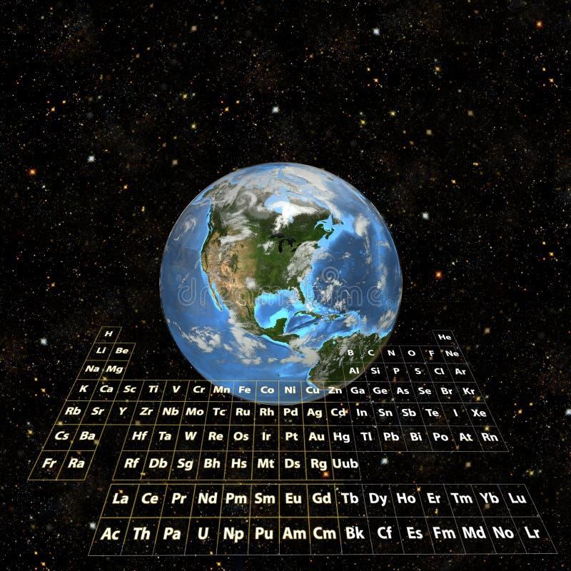 PeriodicTable - Erde in der Platz-Westlichen Hemisphäre stock abbildung