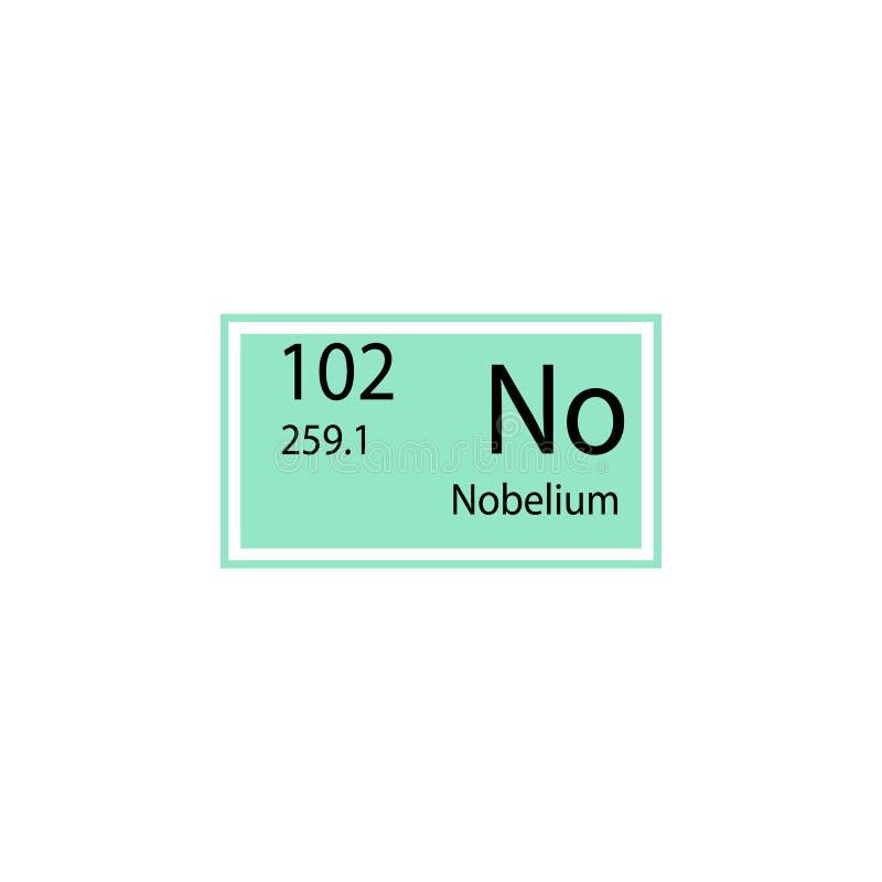 Periodiek nobelium van het lijstelement pictogram Element van chemisch tekenpictogram Grafisch het ontwerppictogram van de premie stock illustratie