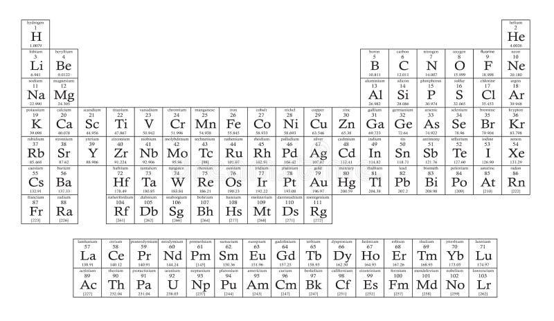 Periodieke lijst vector illustratie