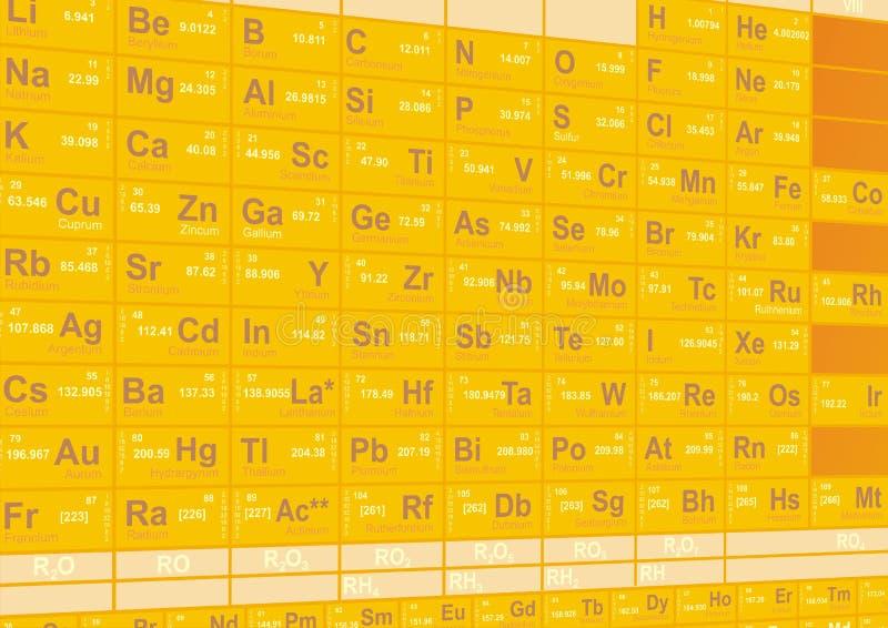 Periodische Tabelle lizenzfreie abbildung