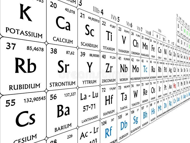 Periodische Tabelle der Elemente stock abbildung