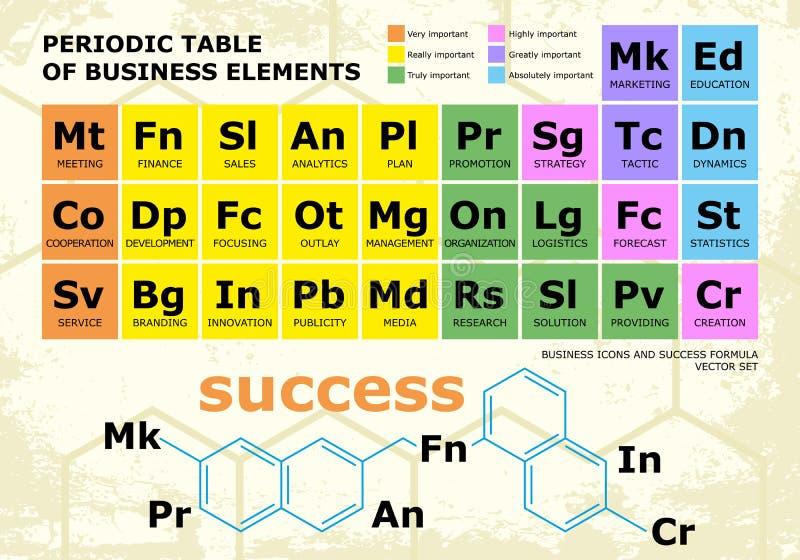Periodisk tabell av affärsbeståndsdelar (vektorsymboler) royaltyfri illustrationer