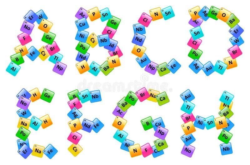Periodisk tabell av beståndsdelalfabetbokstäver vektor illustrationer