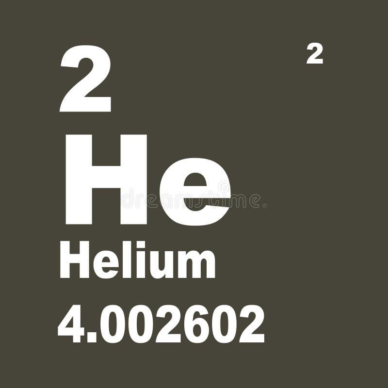 Periodisk tabell av beståndsdelar: Helium royaltyfri illustrationer