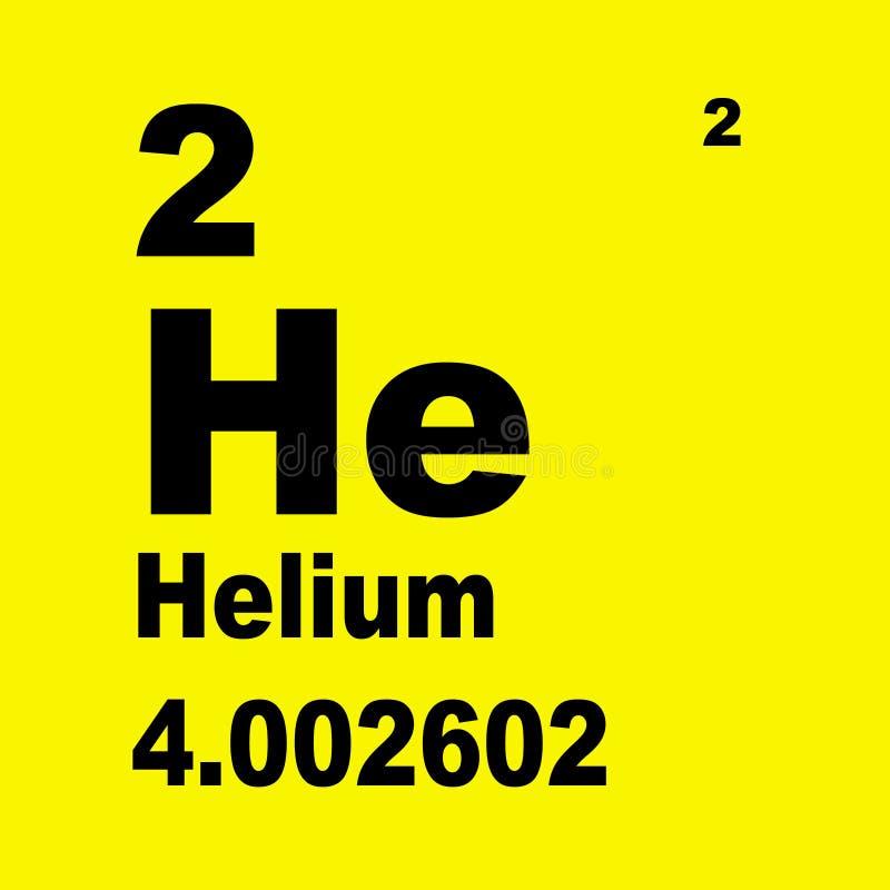 Periodisk tabell av beståndsdelar: Helium stock illustrationer