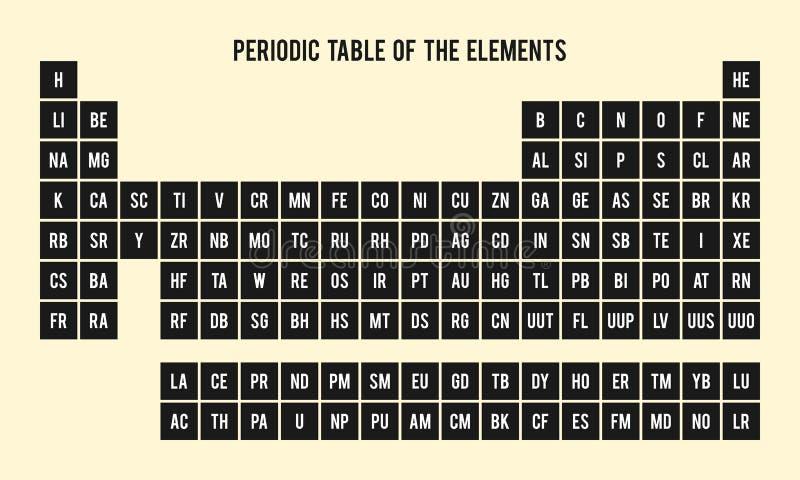 Periodisk tabell av beståndsdelarna, kemiska symboler royaltyfri illustrationer