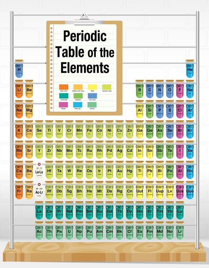 Periodisk tabell av beståndsdelarna som består av provrör med namnen och numret av varje beståndsdel stock illustrationer
