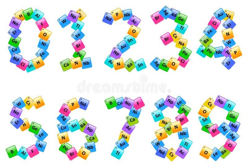 Periodisk tabell av beståndsdelnummer vektor illustrationer