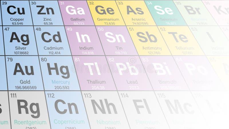 Periodisk tabell av den färgrika bakgrunden för beståndsdelperspektiv vektor illustrationer