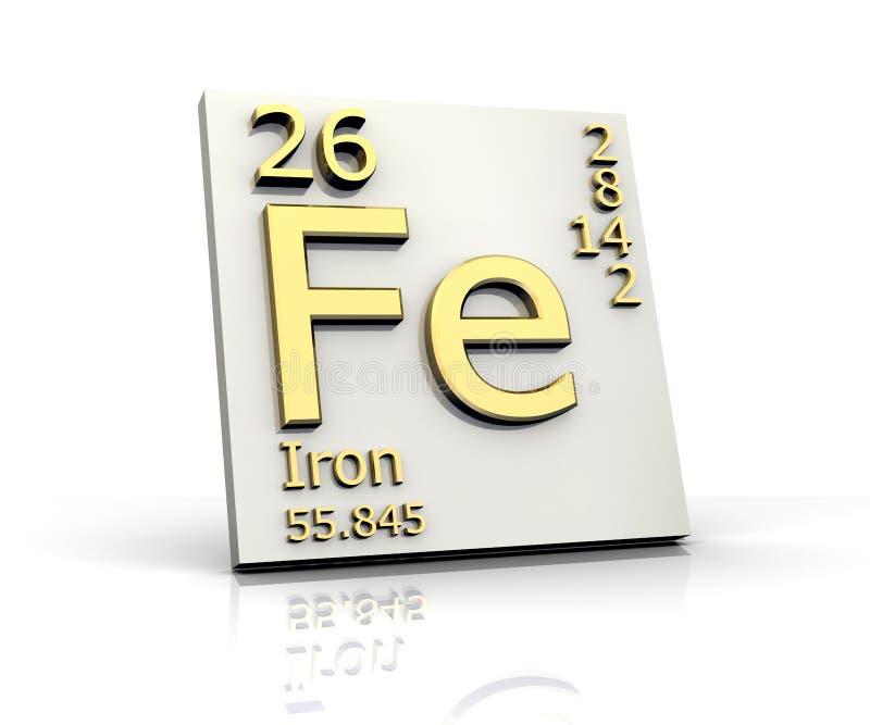 periodisk tabell för elementdatalistjärn stock illustrationer