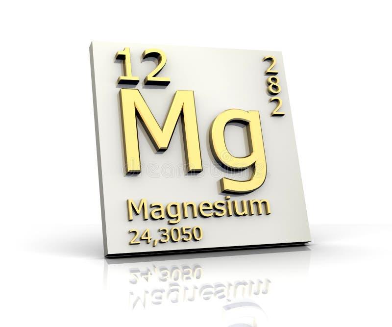 periodisk tabell för elementdatalistmagnesium royaltyfri illustrationer