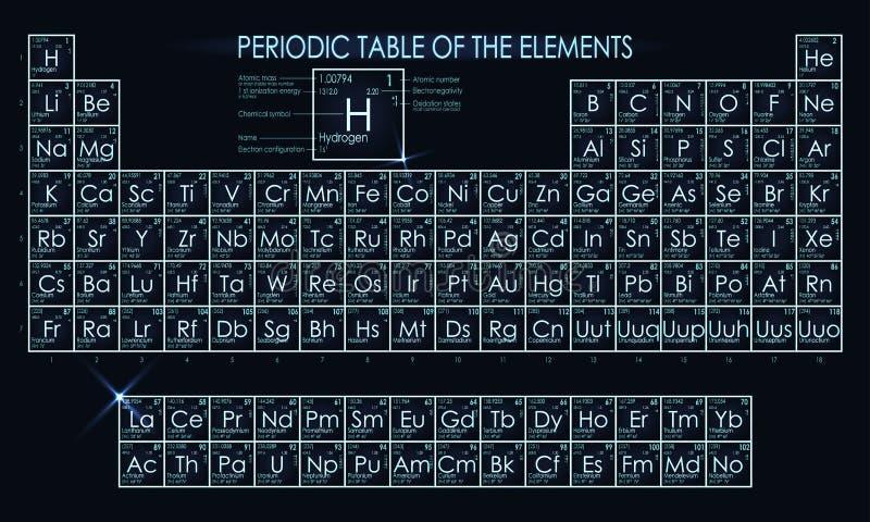 Periodisk tabell för neon av beståndsdelarna stock illustrationer