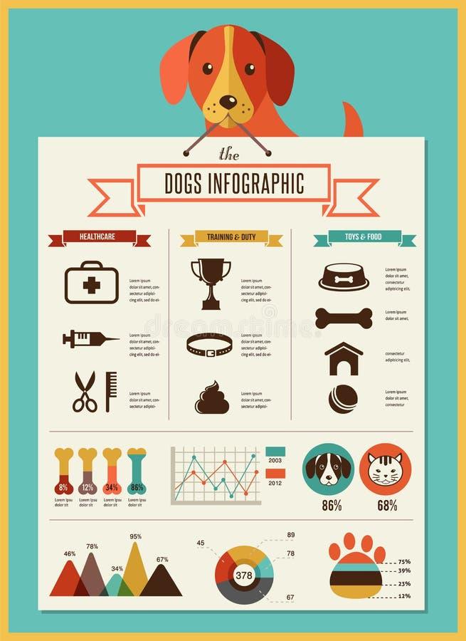 Perros infographic y sistema del icono ilustración del vector