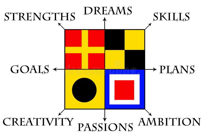 Persönlicher Kompass lizenzfreie abbildung