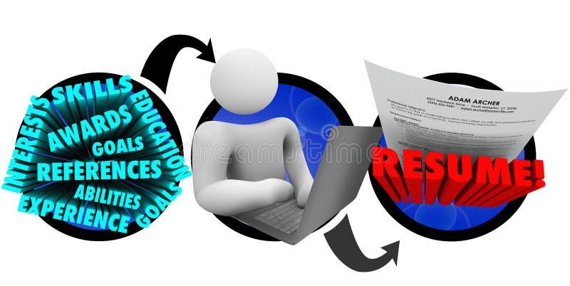 Person Creating Resume Steps How, zum des besten Dokuments zu schreiben vektor abbildung