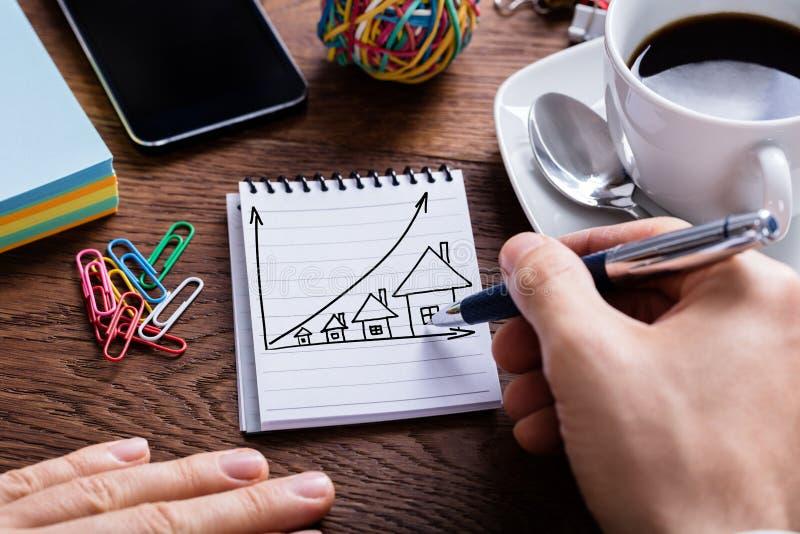 Person Drawing House Prices Growth begrepp på notepaden royaltyfri bild