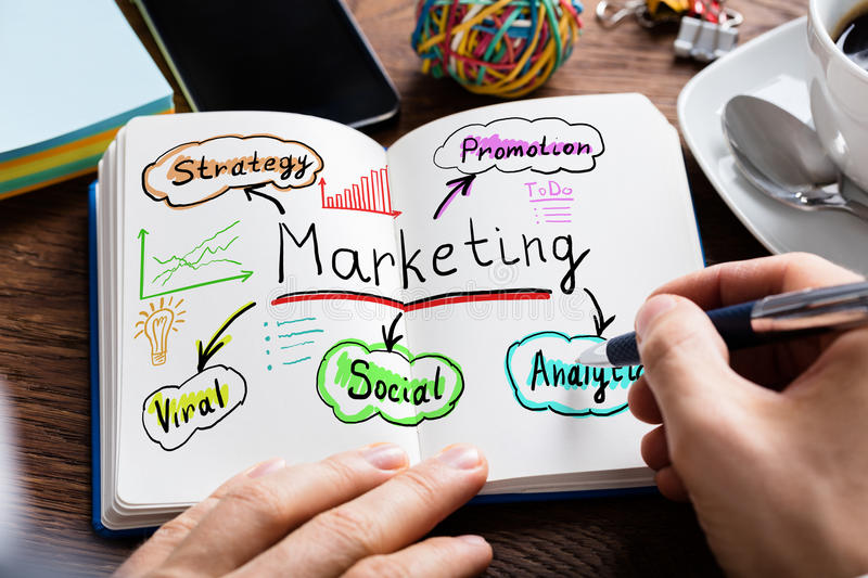 Person Drawing Marketing Strategy On Notebook royalty free stock image