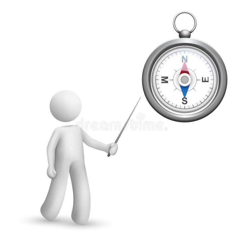 person som 3d pekar på en kompass royaltyfri illustrationer